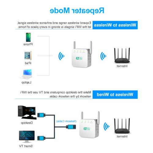 2.4Ghz WiFi Extender Repeater Router Signal