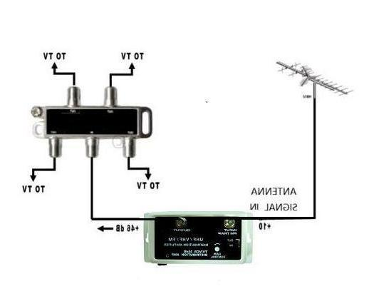 NEW PRO CABLE TV SIGNAL AMPLIFIER AMP