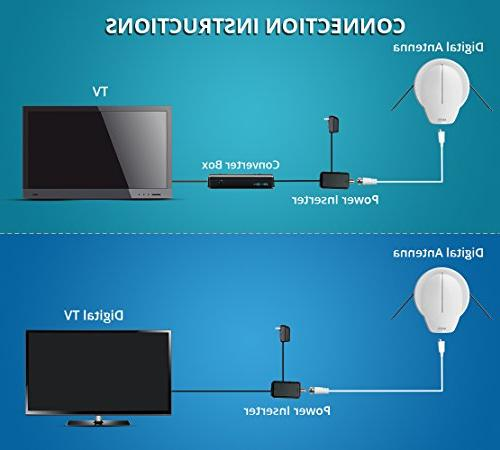 Digital Amplified Antenna with Reception, 65 Miles Outdoor RV/TV Range,Tools-Free Design UL Certificated